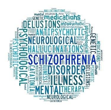 schizaphrenia word cloud
